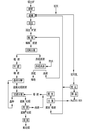 电路 电路图 电子 原理图 282_430 竖版 竖屏