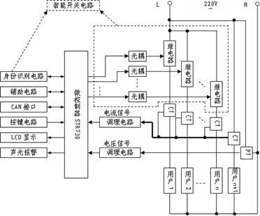 通过电流和电压互感器分别进行电流和电压信号的变换,通过调理电路和a