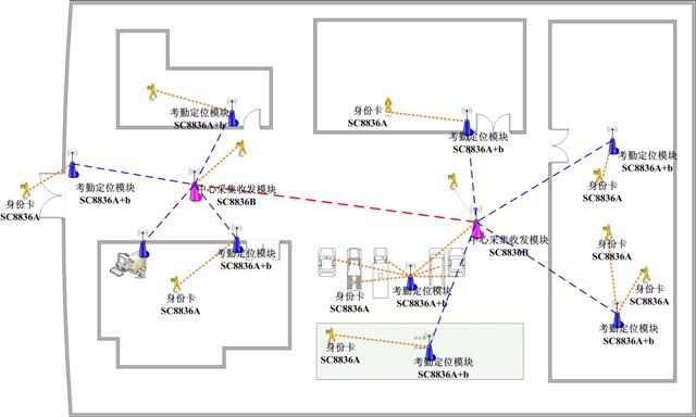无线定位电路图