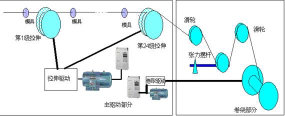 接近开关与变频器怎样接线图解
