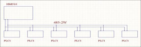 摘 要:本文主要介绍WEINVIEW触摸屏在纸箱制造成行行业中的应用;通过1台触摸屏同时控制6台PLC;来完成机械部分的控制。通过触摸屏,以方便现场操作人员进行监控和操作;同时完成重要数据的传输与设置。   关键字:触摸屏、 PLC、数据传输、通讯   Abstract: This paper introduces the weinview touchscreen application in creating industry in paper box;Control 6 PLCs at the s
