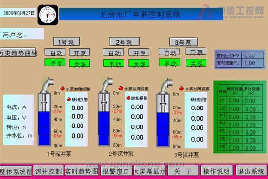 四,软件设计 1,显示  根据供水罐的液位,温度情况,控制电机起停
