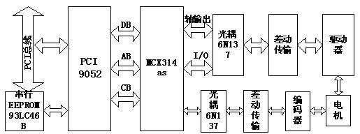 四轴原理电路图