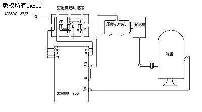 山宇sy6000变频器在空压机上的应用
