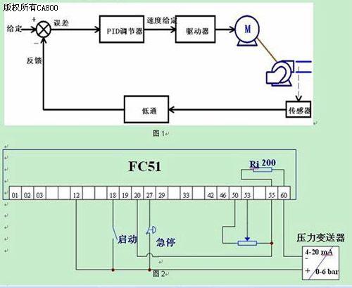 fc51变频器的闭环过程控制功能
