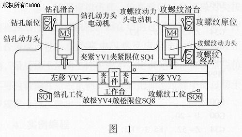 机床液压滑台液压系统 电路图