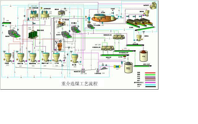 自控压滤机接线实物图
