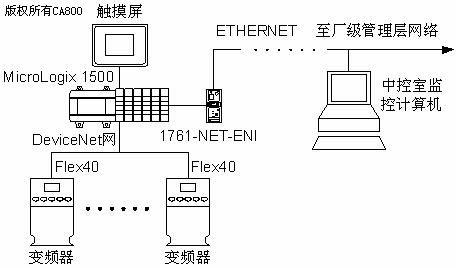 图2系统网络拓扑结构示意图