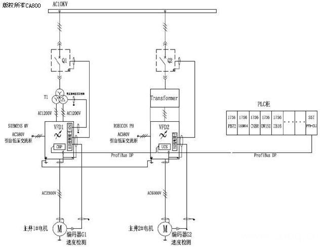 变频器控制系统原理图