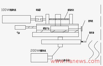电路 电路图 电子 工程图 平面图 原理图 436_281