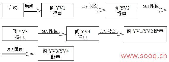 电路 电路图 电子 设计 素材 原理图 567_208