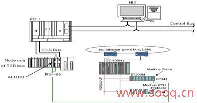 通讯,其接口定义和通讯接线如图2所示