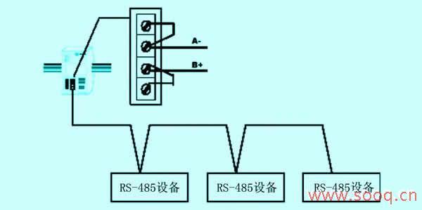 转换桥连接modbus通信协议设备的实例
