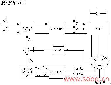 采用霍尔电流传感器作为电网电流的检测元件能较好地完成对电流的实时