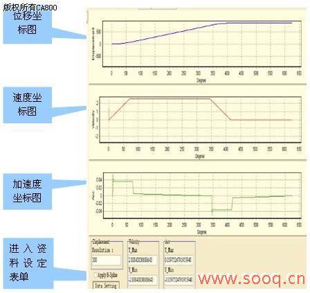台达dvp-20pm00d是一款专用运动控制型plc,采用高速双cpu结构形式