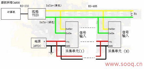 计量监控室内,模块和单机的接线连接方式和连接原理见下图