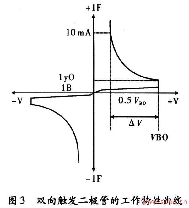 db3触发可控硅电路图