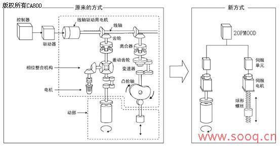 电路 电路图 电子 户型 户型图 平面图 原理图 553_291