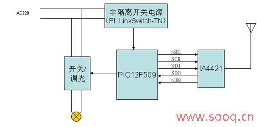 智能家居stc89c52总电路图