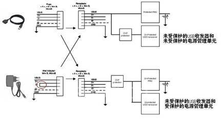 电路 电路图 电子 原理图 431_237
