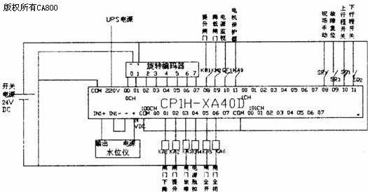 in1一为模拟量输入通道.它与水位仪连接