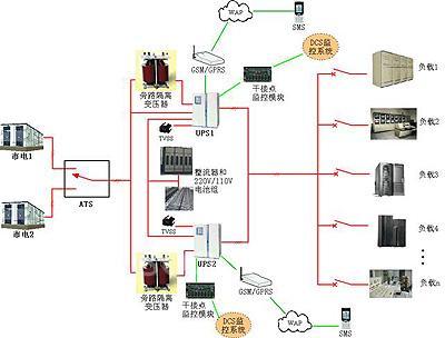 科华ups在电力行业解决方案