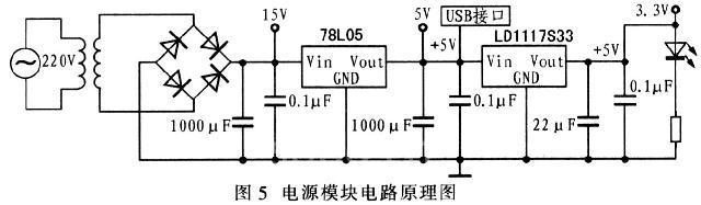 与硬件电路功能配合,系统软件设计流程如图6所示;键盘中断服务程序