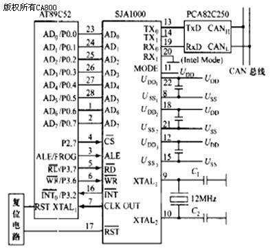 can总线网络接口由philips公司sja1000芯片和pca82c250芯片组成.