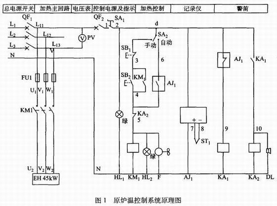 交直流固态继电器分为光伏耦合器型和磁隔离型