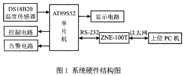 at89s52复位电路原理