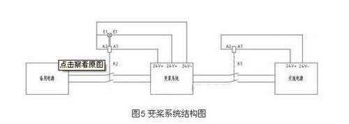 电路 电路图 电子 设计 素材 原理图 500_178