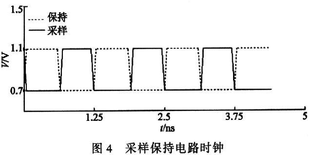 使电路结构较为简单并且可以用于中精度,高速adc.