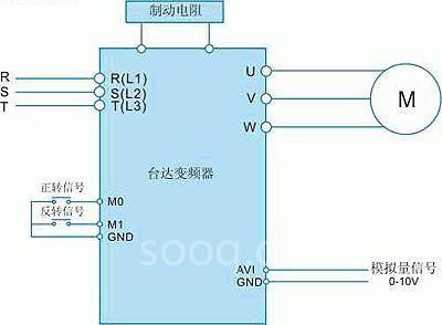 台达变频器在数控机床的应用