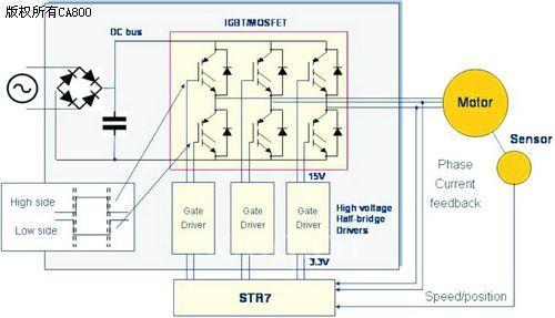 混合控制器或数字信号处理器