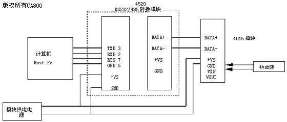 图3 系统局部接线图  3 系统的软件设计    本系统采用组态王6.