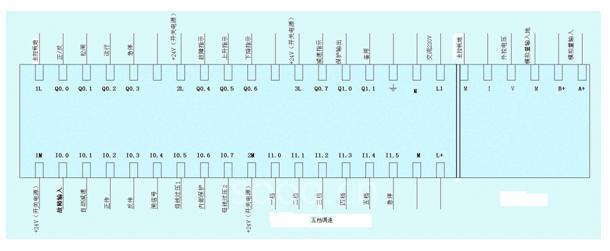 摘要:本文介绍了加能有限公司生产的提升机专用能量回馈单元IPC-PFH系列在煤矿提升机技术改造中的应用,该应有方案中IPC能量回馈单元与ABB变频器配套使用,实现了变频器的四象限运行,解决了重物下放及急停情况下的能量回馈问题,避免了原系统中制动电阻烧坏引起的矿车下行失控,整个系统计既安全又省电。 Abstract: This article introduced Ipc produce the elevator special-purpose frequency changer in coal mine