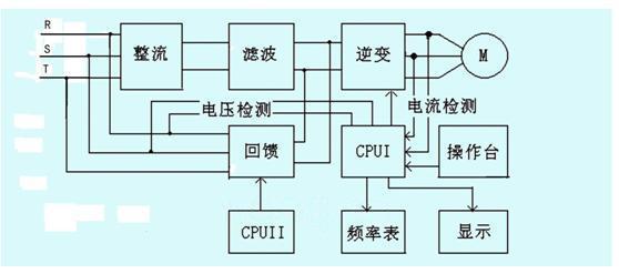 电路 电路图 电子 设计 素材 原理图 558_247