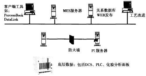 地磅电路接线图