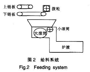 dcs-2001集散型控制系统在垃圾焚烧电厂中的应用