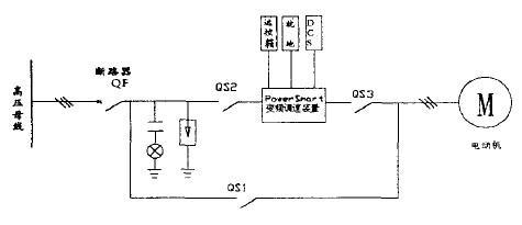 高压变频器在锅炉二次风机中的应用