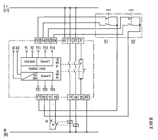 德国schleicher(施莱西尔)安全继电器在某国际知名玻璃机械上应用