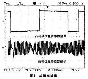 帕萨特b5水温传感器接线图