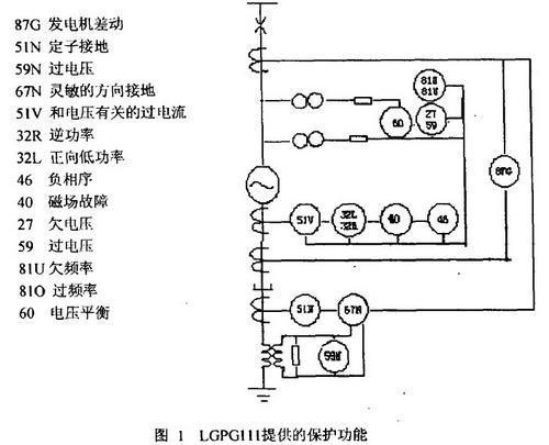 继电器和相关外部接线