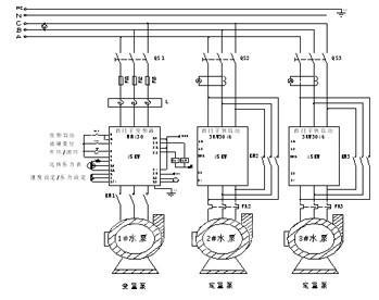 西门子变频器控制1#变量泵与管道压力变送器构成闭环