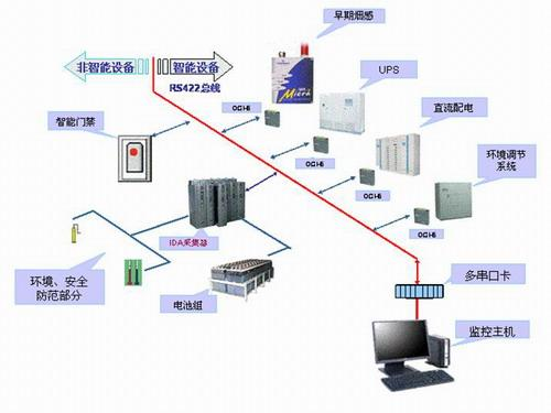 在各种系统的效果图或结构图中,数据库往往用一个柱状体来表示?