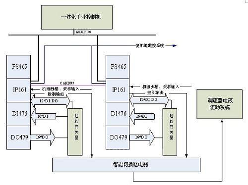 国标水电路施工图