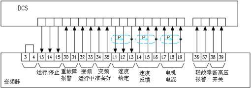高压变频器,变频器将电能变换频率后直接驱动电动机