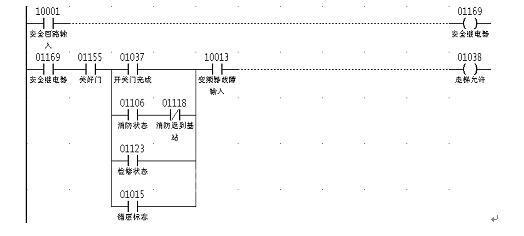 (1)电梯自检模块:安全回路中各开关接触良好,安全回路信号(10001)