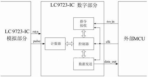 电路 电路图 电子 原理图 500_261