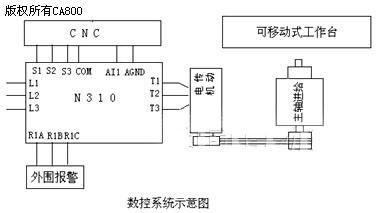 台安n310变频器在数控机床上的应用